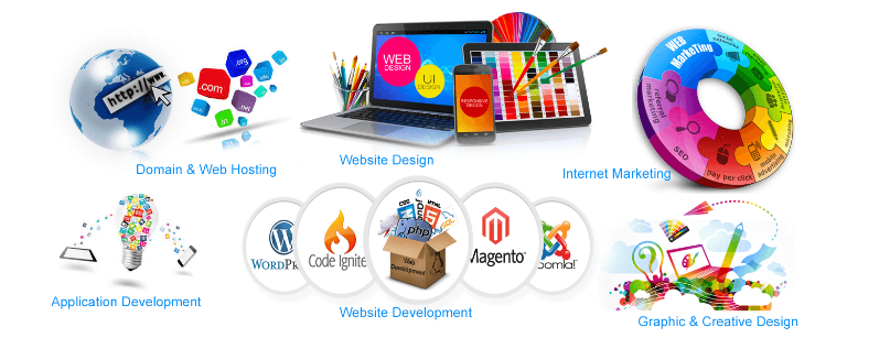 Best Hosting For Web Designers