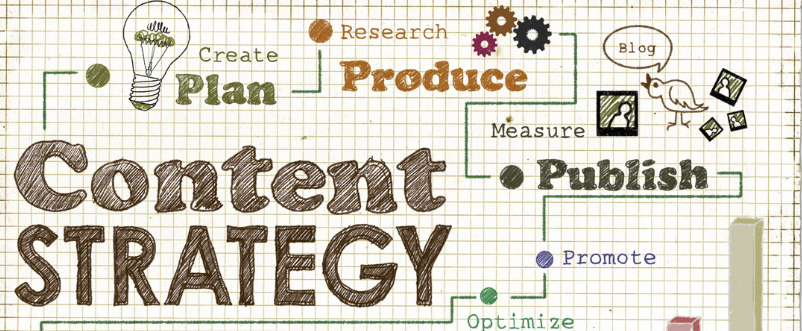 How to Create Website Content?