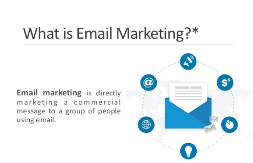 What is the Email Marketing