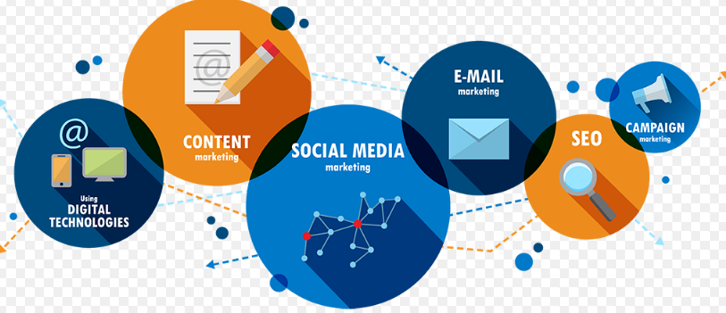 What is Digital Marketing Services